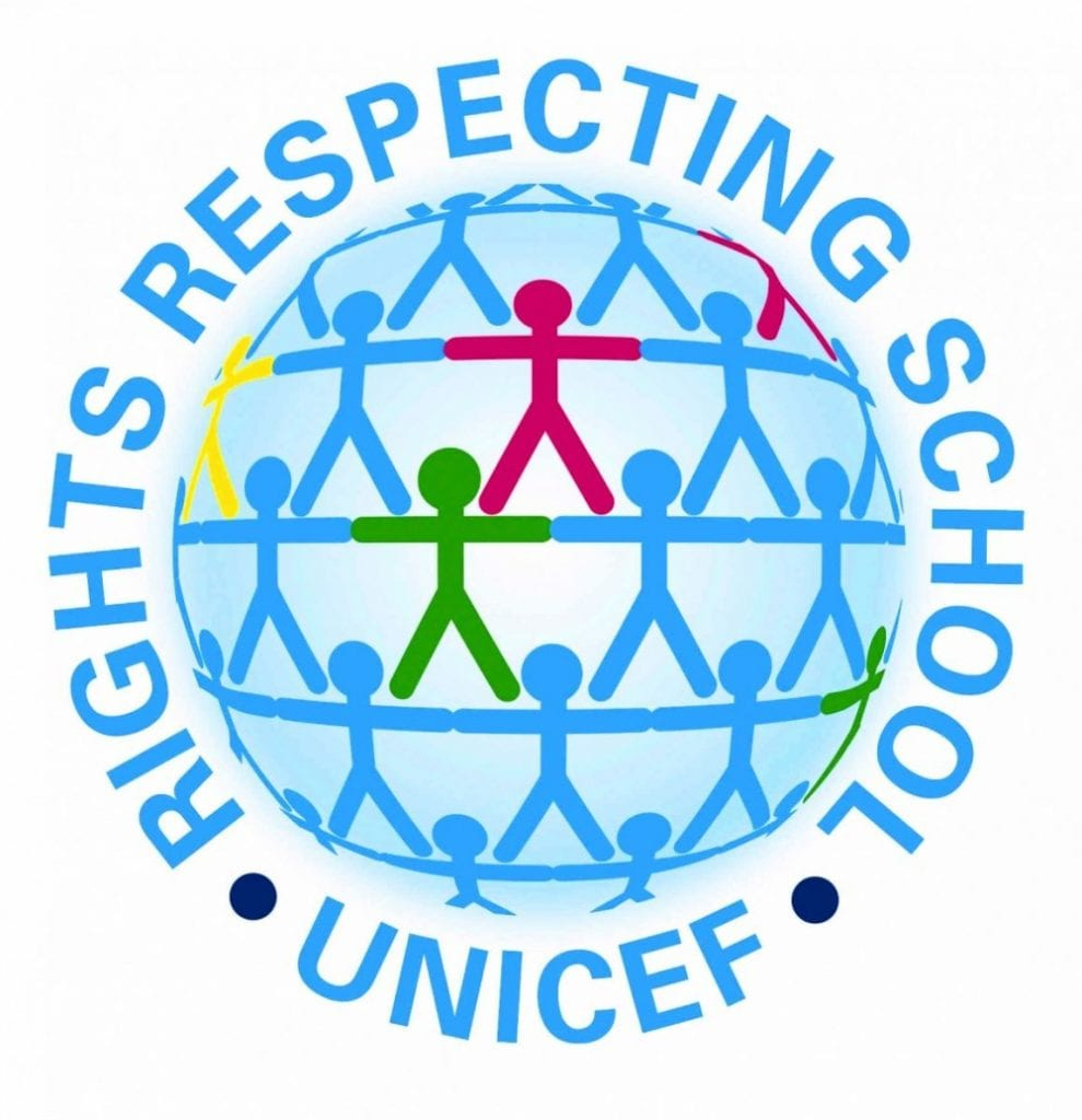 Rights Respecting Unicef